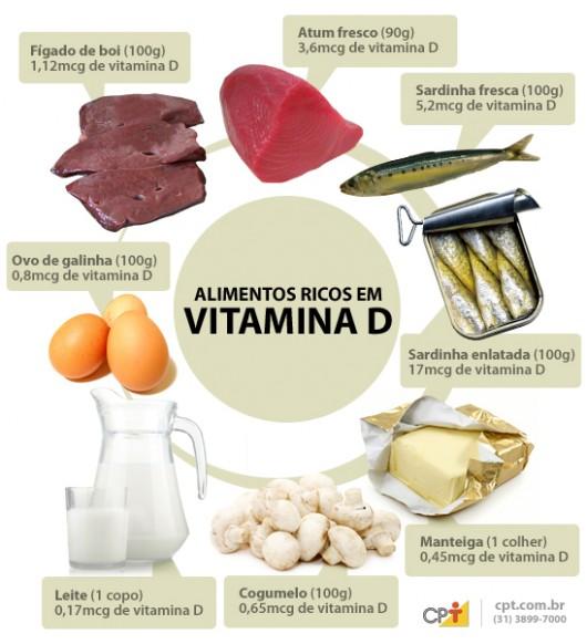 alimenti con vitamina b5