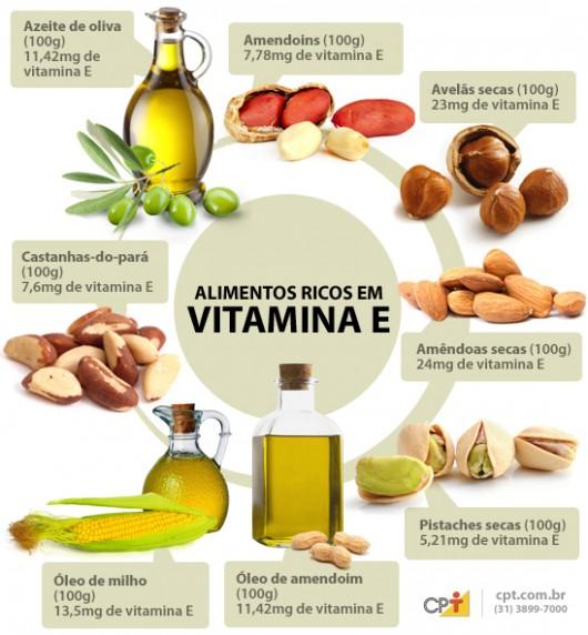 Vitamina e import ncia fontes de alimentos valores nutricionais car ncia e excesso sa de - Alimentos con muchas vitaminas ...