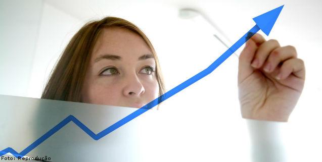O que você visa para a sua empresa no futuro? - Cursos CPT