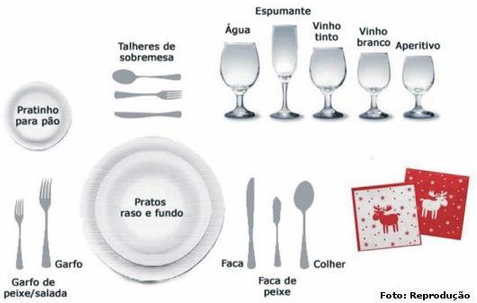 Regras de etiqueta à mesa: Talheres e Taças - Artigos ER