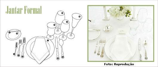 Regras de etiqueta à mesa: jantar formal - Artigos ER