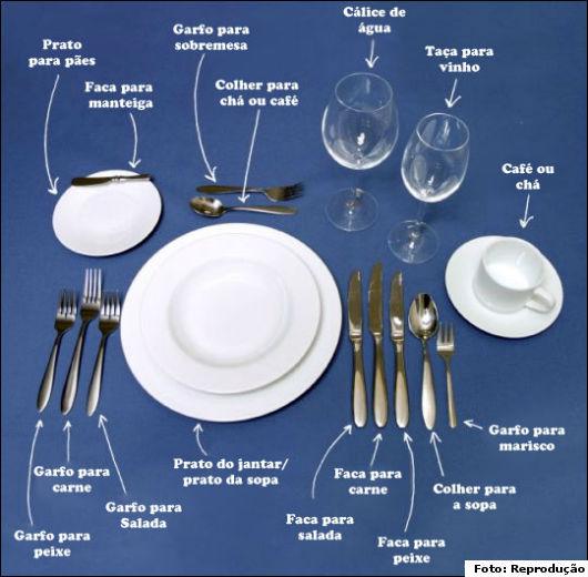 Regras de etiqueta à mesa: finalidade dos talheres - Artigos ER