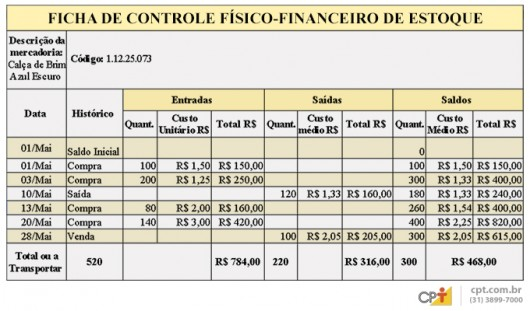 Ficha de controle físico-financeiro de estoque