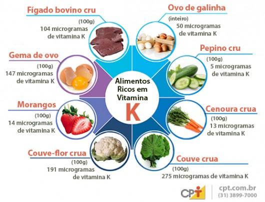 Vitamina K - importância, fontes de alimentos, valores nutricionais, carência e excesso