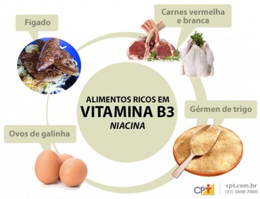 Vitamina B3 - importância, fontes de alimentos, valores nutricionais, carência e excesso