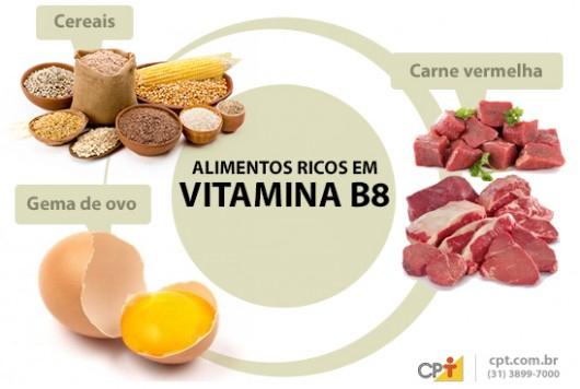 Principais alimentos ricos em vitamina B8    Artigos CPT