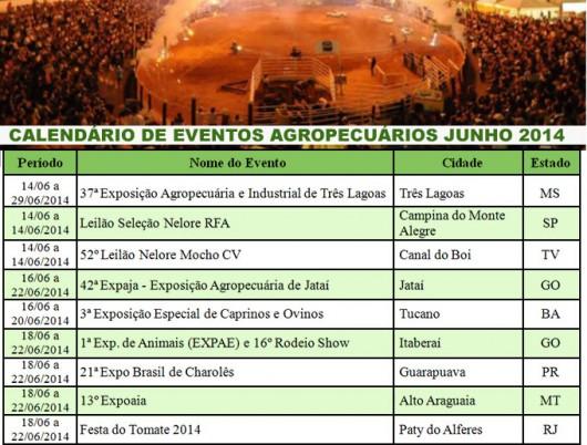 Calendário de eventos agropecuários do mês de Junho, no Brasil
