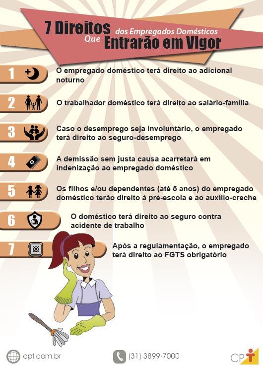 Tabela dos direitos das domésticas que entrarão em vigor