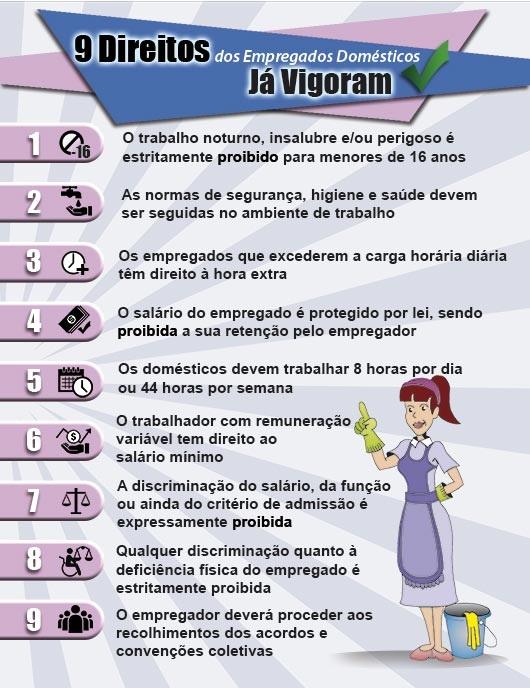 Tabela dos direitos das domésticas que já vigoram