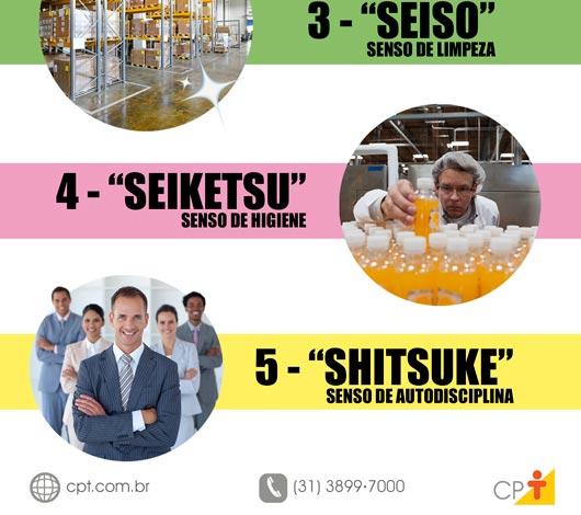 Infográfico programa 5S parte 2