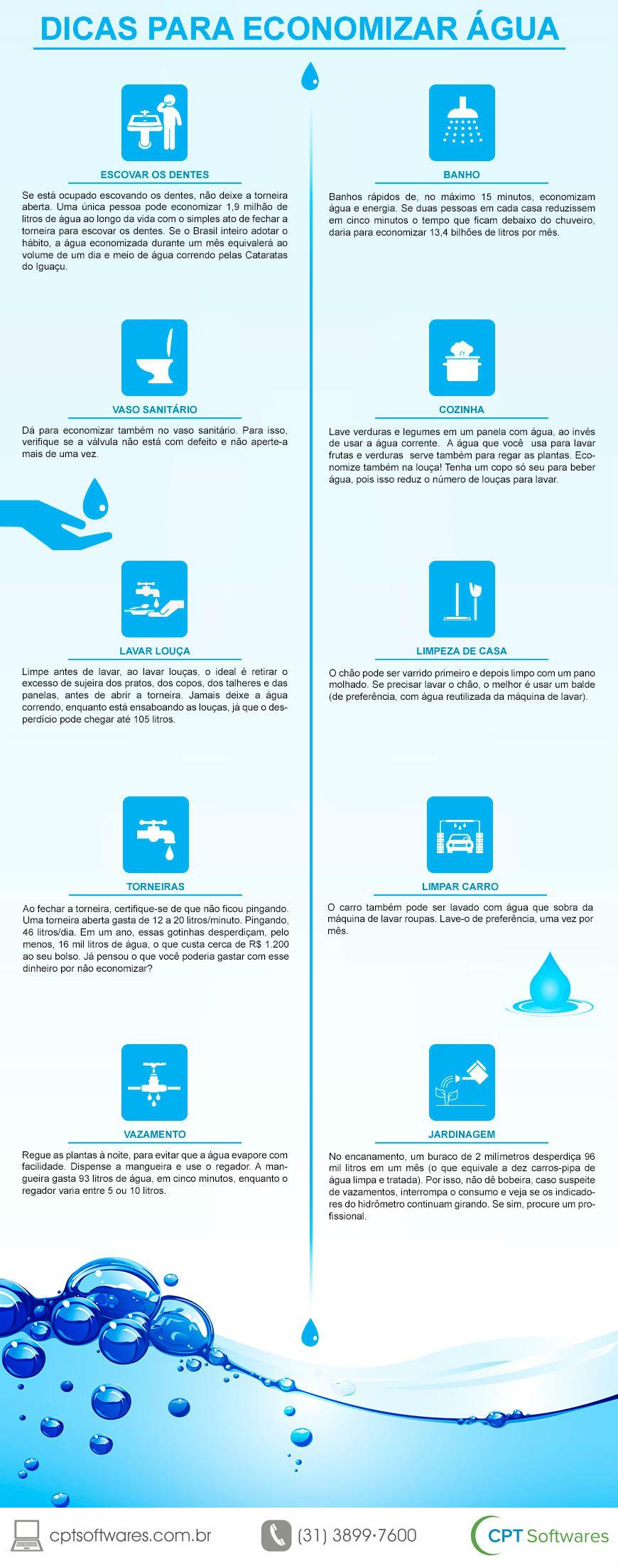 Favoritos 10 dicas para economizar água - CPT Softwares DS28