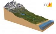Bacias hidrográficas - saiba mais sobre elas