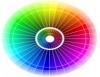 Teoria da cor envolve refração e reflexão da luz