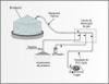 Biodigestor produz biogás, uma fonte de energia alternativa