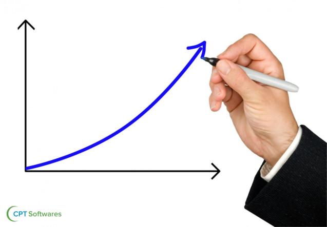 Aumento dos lucros