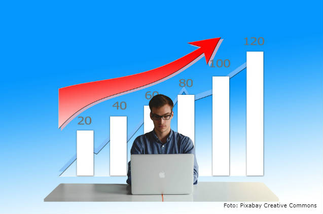 Importância do fomento comercial para as empresas