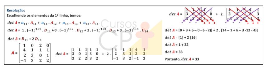 Resolução do Teorema de Laplace   CPT
