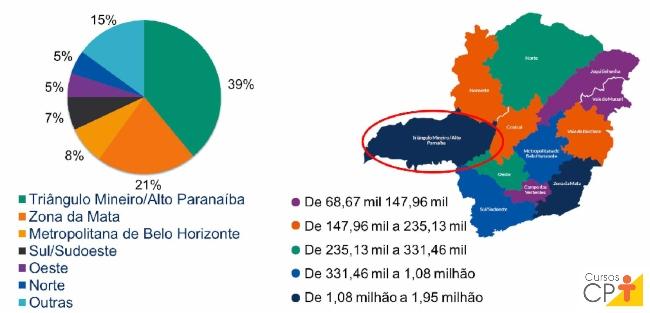 Características da produção de suínos em Minas Gerais    Artigos CPT