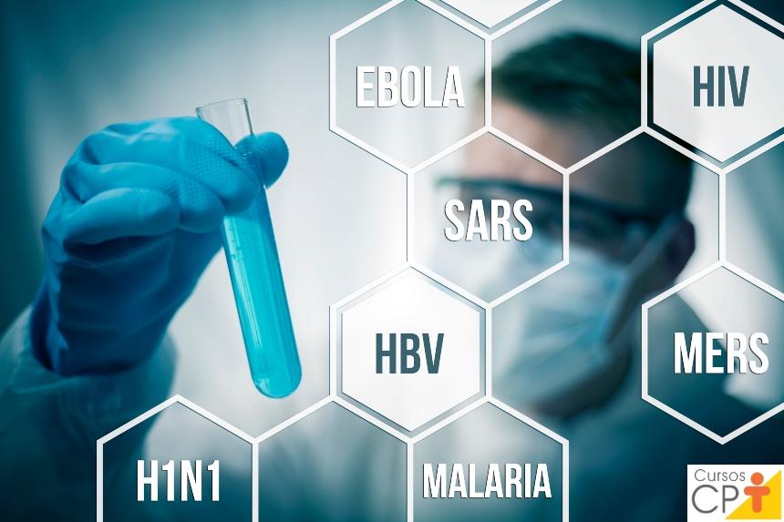 Veterinário tem de estudar epidemiologia animal? Por quê?   Artigos CPT