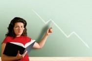Nossa educação é um fiasco. Por quê?
