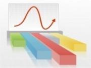 é tempo de rever o planejamento de 2012 e programar as estratégias para o próximo ano.