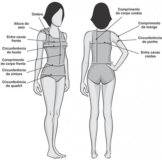 Passos para tomada de medidas de camisas