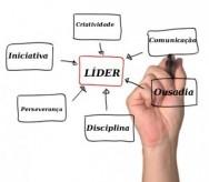 Aprenda Fácil Editora: Quais são os principais atributos de um Empreendedor?