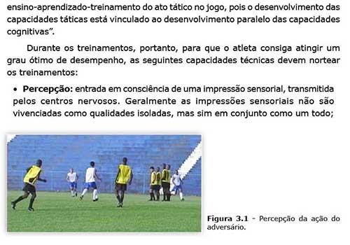 Treinamento Tático no Futebol - Sistema 4x4x2 3x5x2