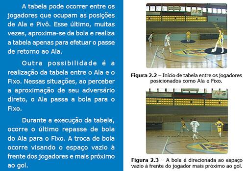 Futsal - Manobras Ofensivas de Jogadores de Linha
