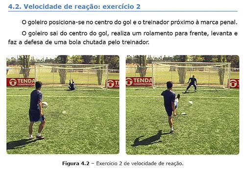 Futebol - Treinamento Avançado de Goleiro