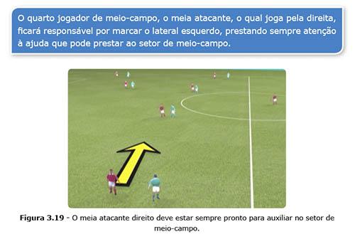 Futebol - Manobras Defensivas