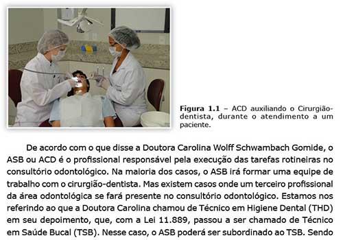 Curso Online Capacitacao De Auxiliar De Consultorio Dentario